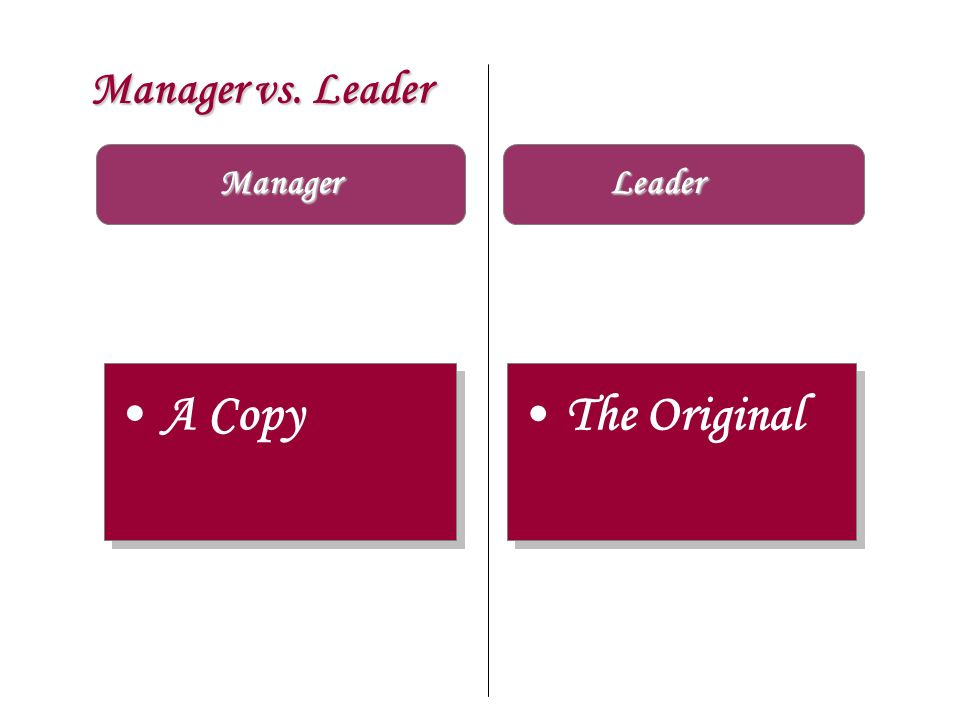 Manager vs. Leader Manager Leader A Copy The Original