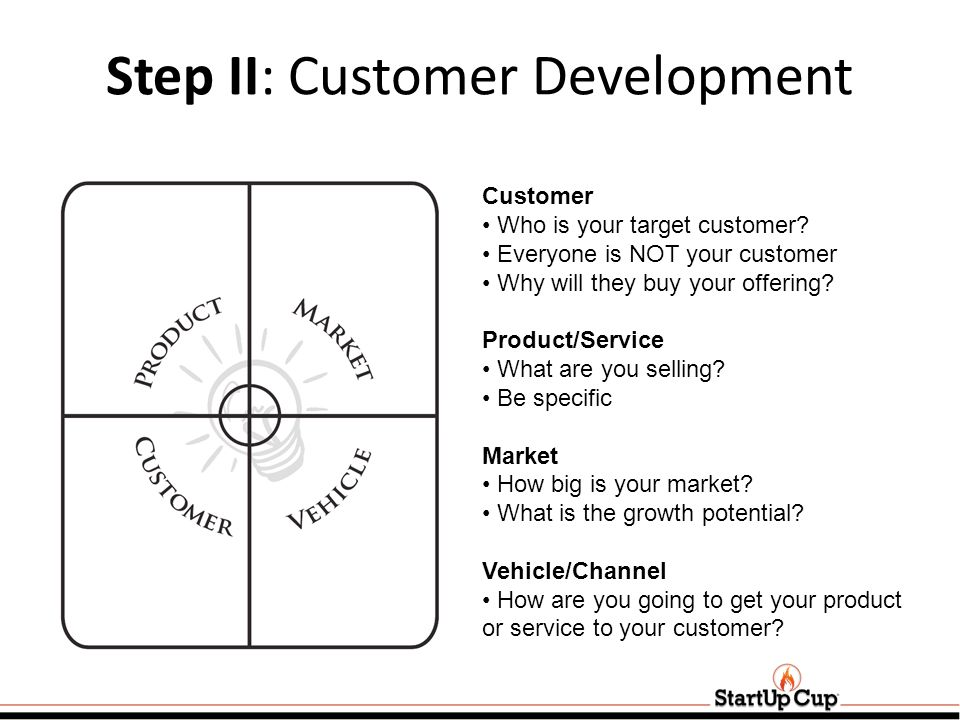 Step II: Customer Development