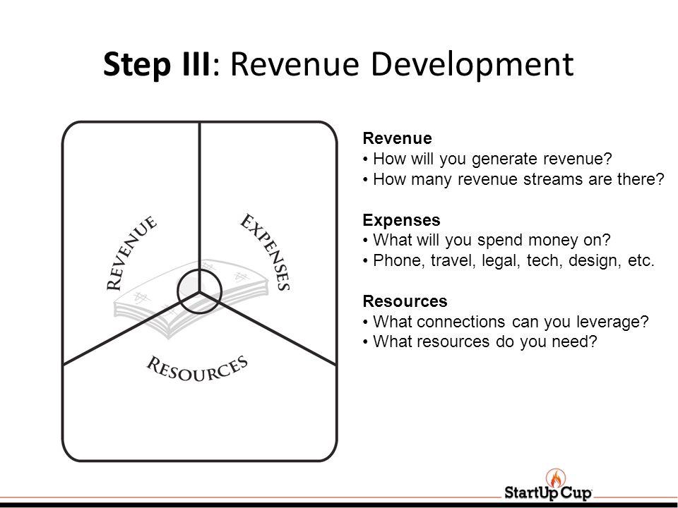 Step III: Revenue Development