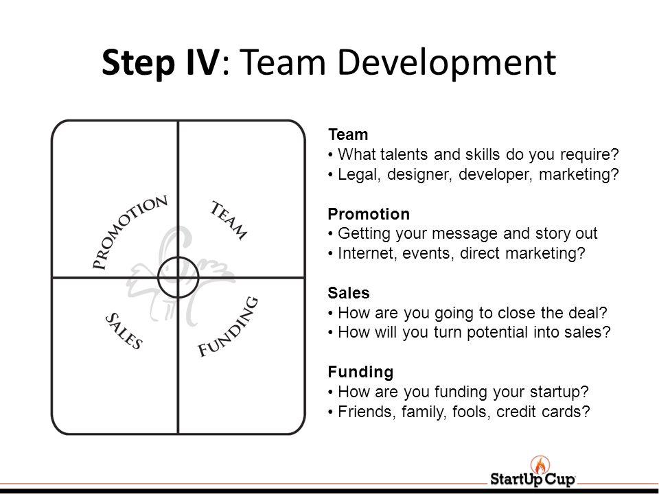 Step IV: Team Development