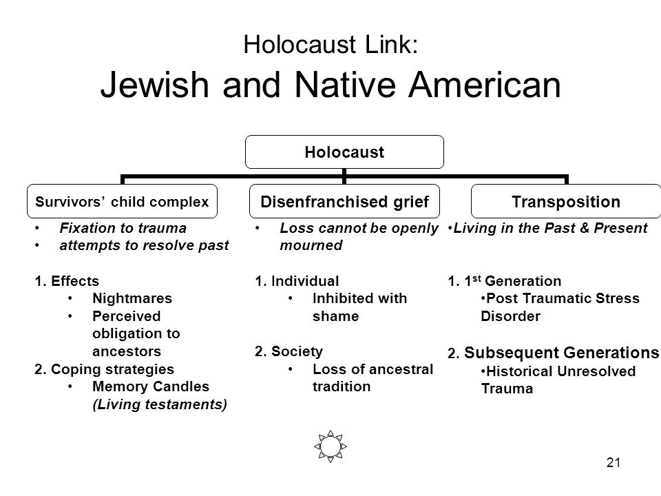 Holocaust Link: Jewish and Native American