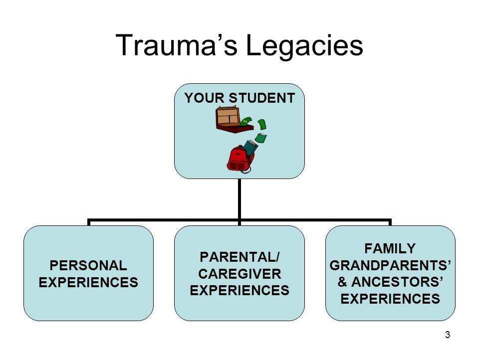Trauma's Legacies