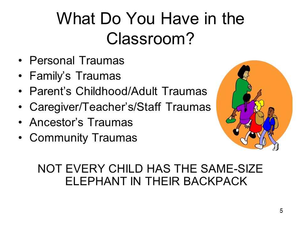 What Do You Have in the Classroom
