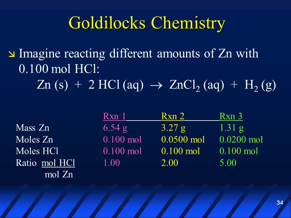 Goldilocks Chemistry Imagine reacting different amounts of Zn with 0.100 mol HCl: Zn (s) + 2 HCl (aq)  ZnCl2 (aq) + H2 (g)
