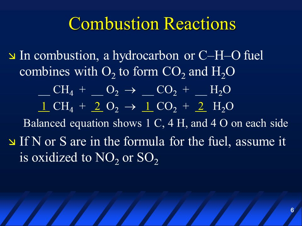 Combustion Reactions In combustion, a hydrocarbon or C–H–O fuel combines with O2 to form CO2 and H2O.