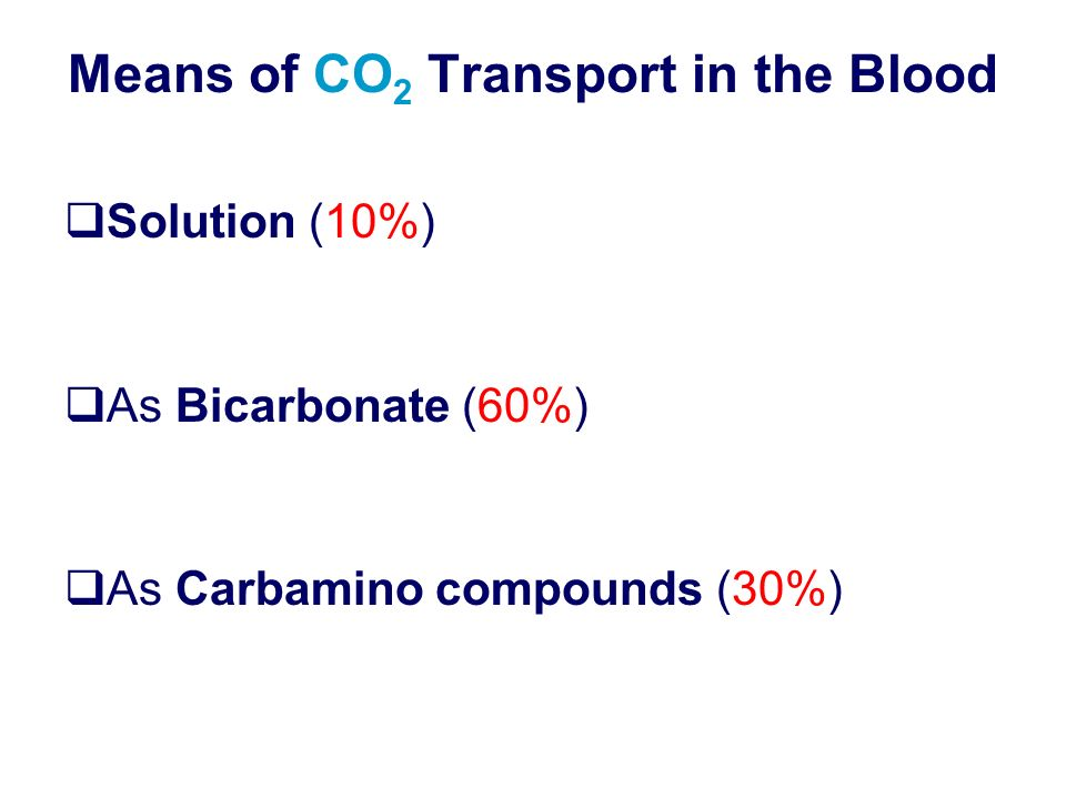 Means of CO2 Transport in the Blood