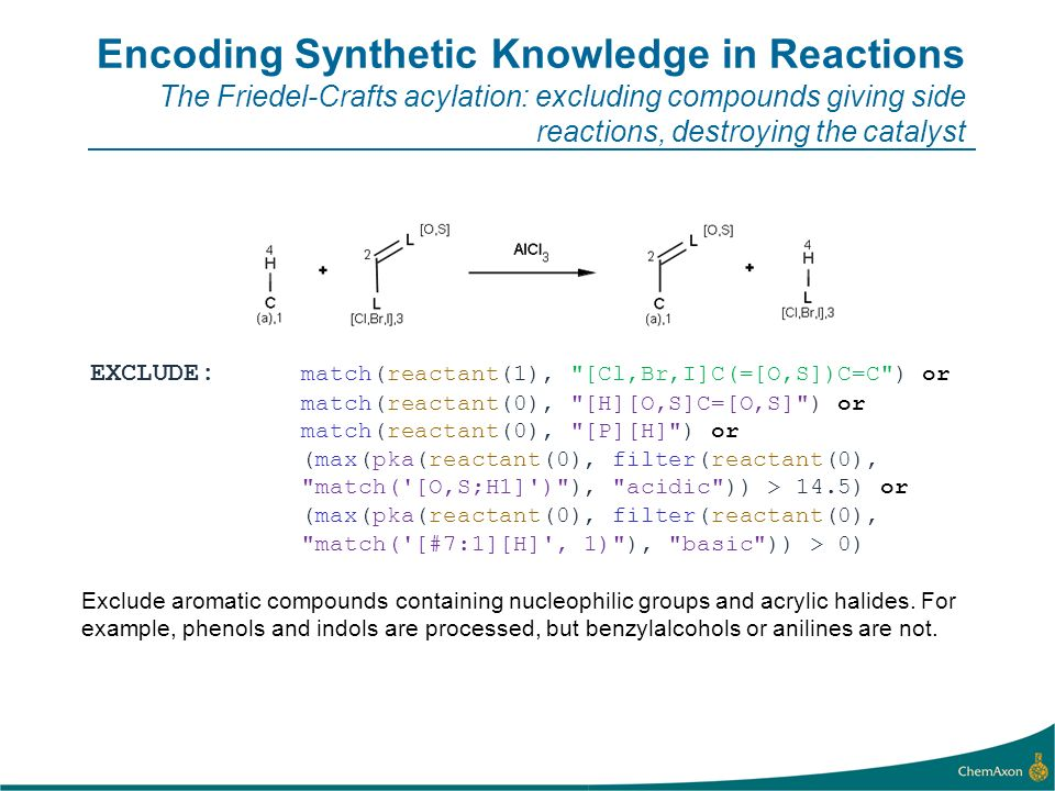 Encoding Synthetic Knowledge in Reactions The Friedel-Crafts acylation: excluding compounds giving side reactions, destroying the catalyst