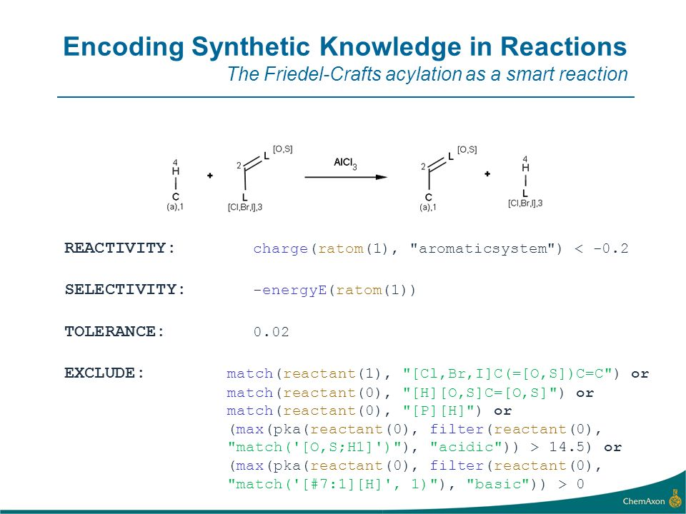 Encoding Synthetic Knowledge in Reactions The Friedel-Crafts acylation as a smart reaction