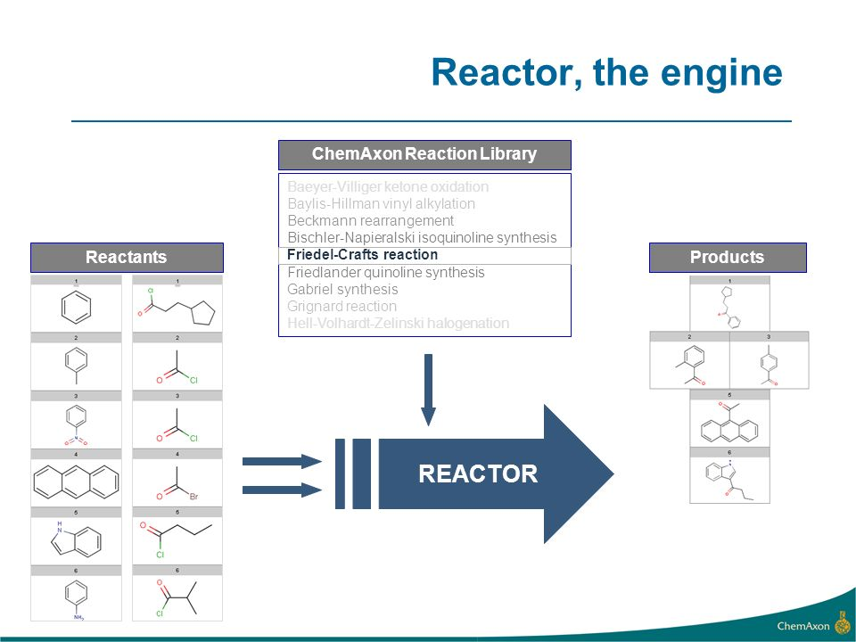 ChemAxon Reaction Library