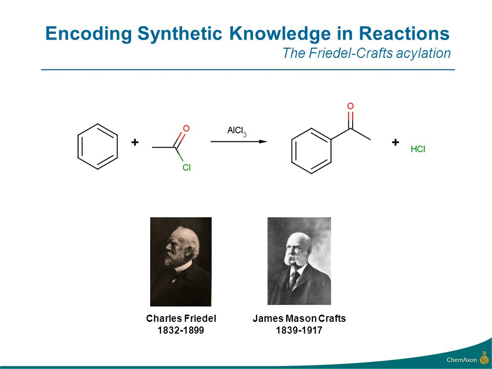 Encoding Synthetic Knowledge in Reactions The Friedel-Crafts acylation