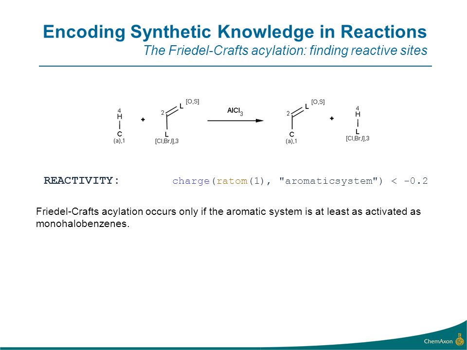 Encoding Synthetic Knowledge in Reactions The Friedel-Crafts acylation: finding reactive sites
