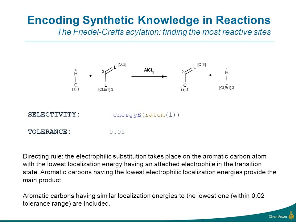 Encoding Synthetic Knowledge in Reactions The Friedel-Crafts acylation: finding the most reactive sites