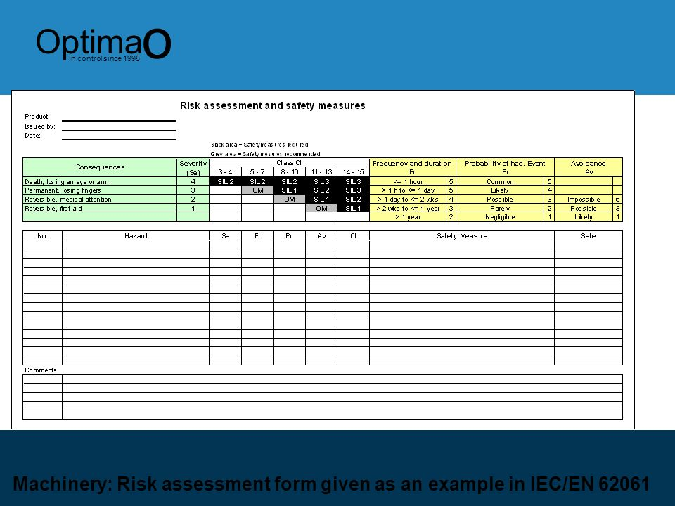 Machinery: Risk assessment form given as an example in IEC/EN 62061