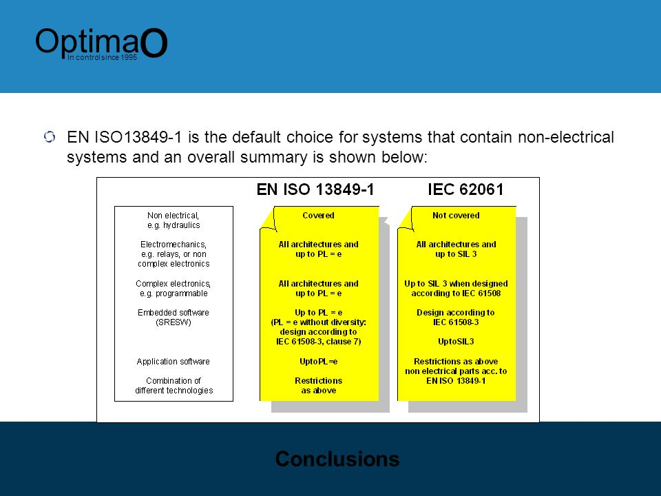 EN ISO13849-1 is the default choice for systems that contain non-electrical systems and an overall summary is shown below: