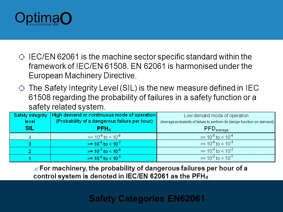IEC/EN 62061 is the machine sector specific standard within the framework of IEC/EN 61508. EN 62061 is harmonised under the European Machinery Directive.