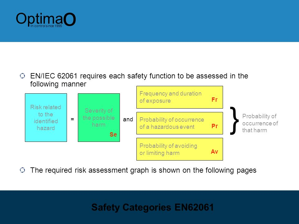 EN/IEC 62061 requires each safety function to be assessed in the following manner