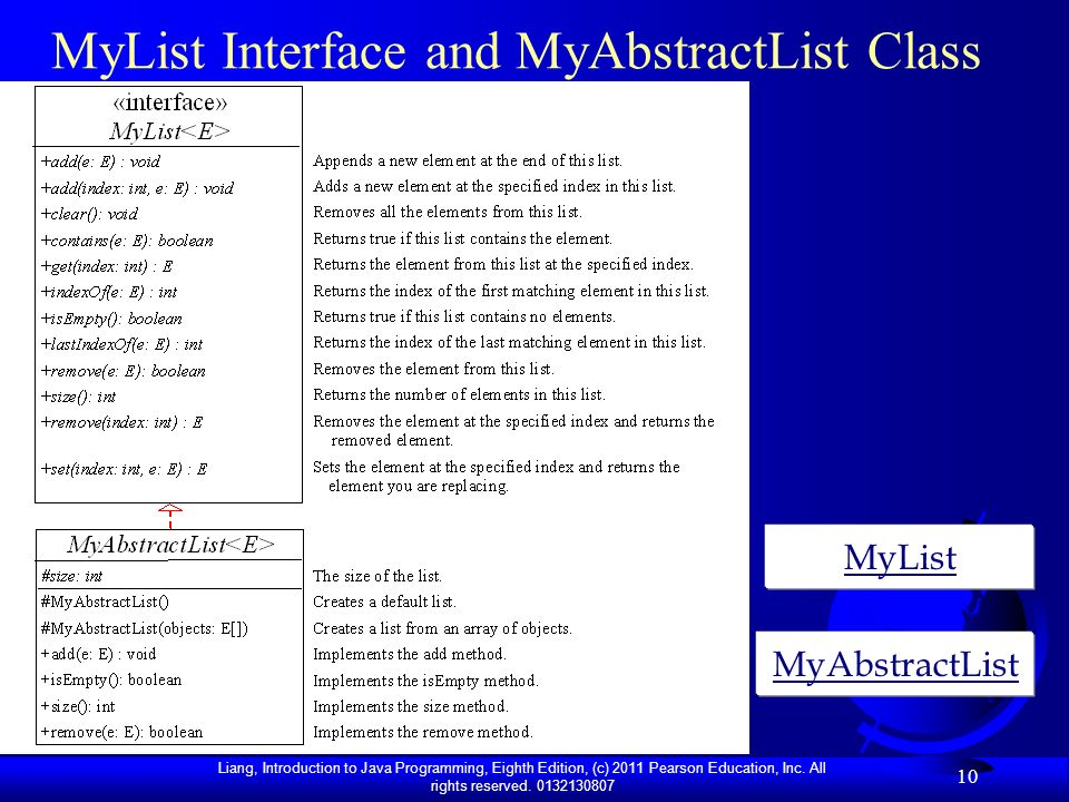 MyList Interface and MyAbstractList Class