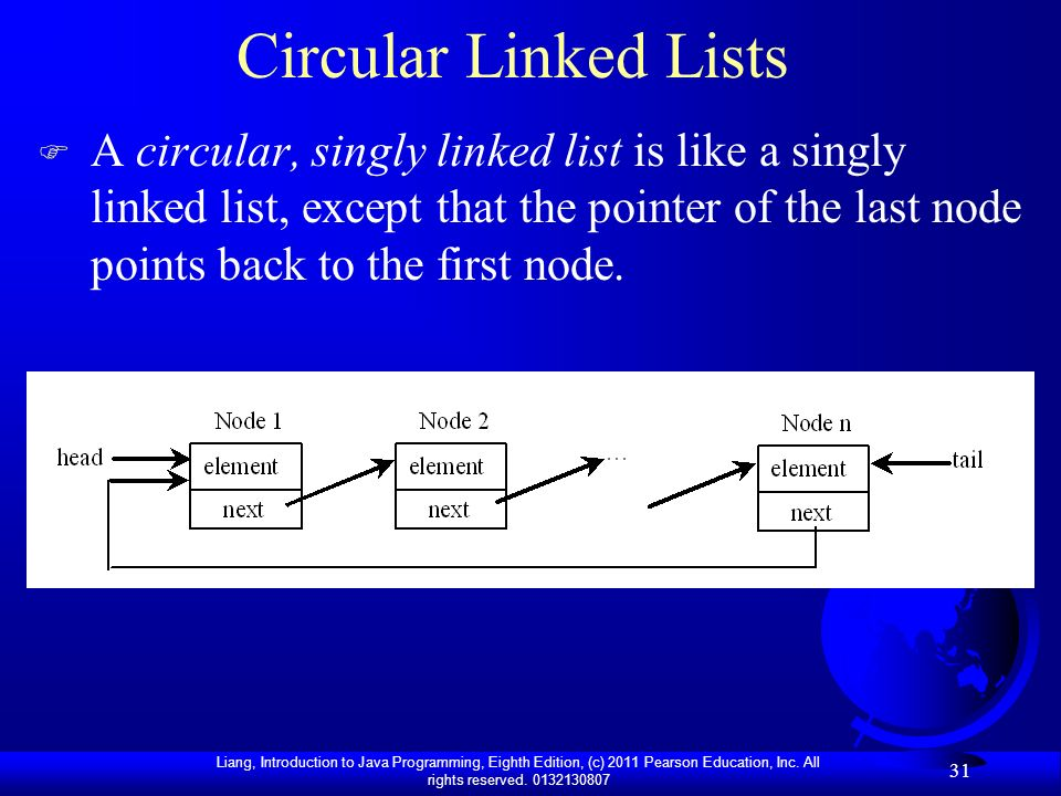 Circular Linked Lists