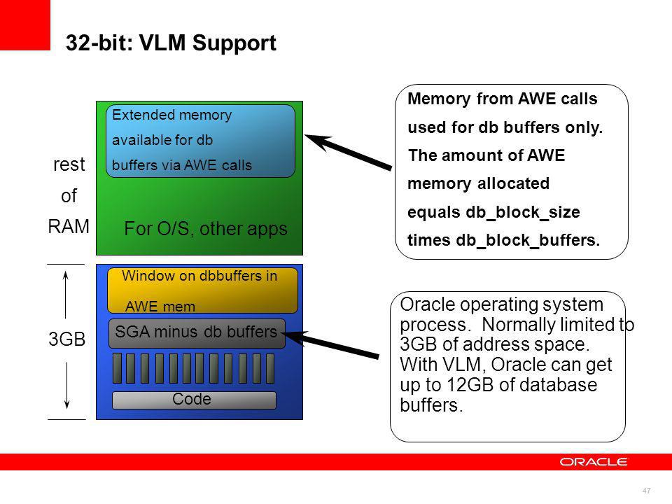 32-bit: VLM Support rest of RAM For O/S, other apps