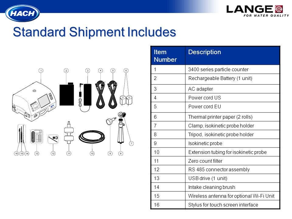 Standard Shipment Includes