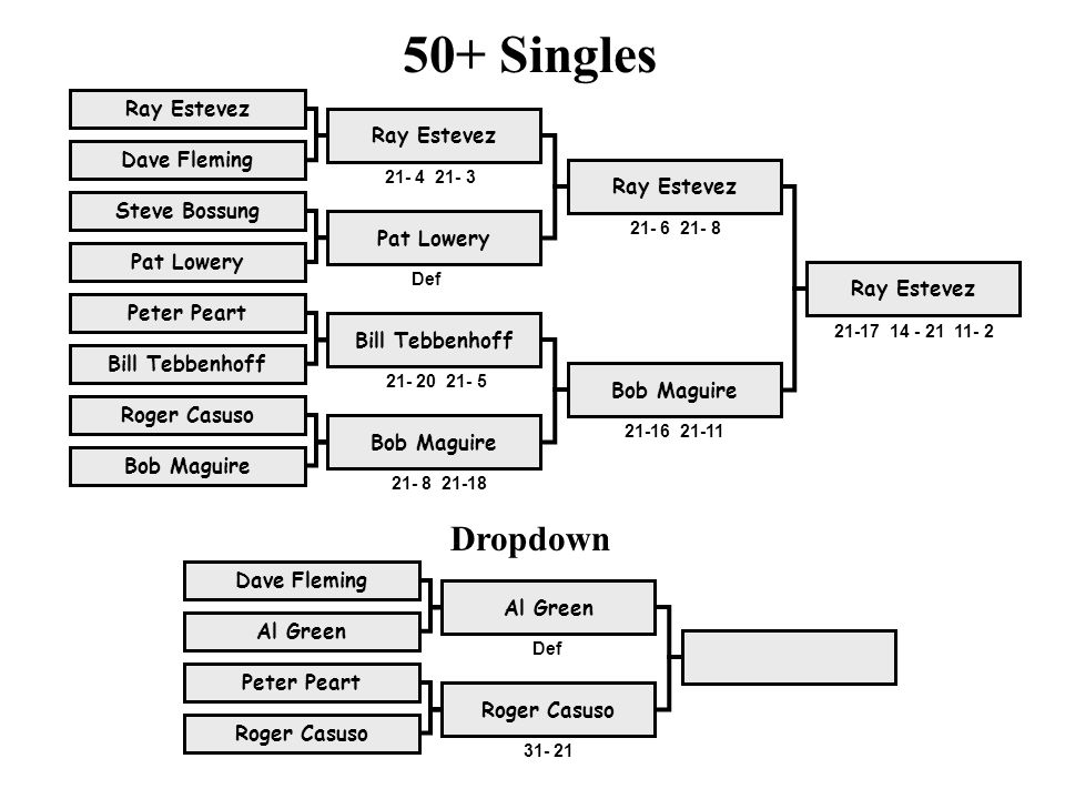 50+ Singles Dropdown Ray Estevez Ray Estevez Dave Fleming Ray Estevez