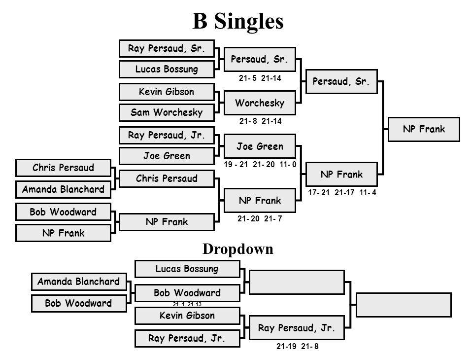 B Singles Dropdown Ray Persaud, Sr. Persaud, Sr. Lucas Bossung