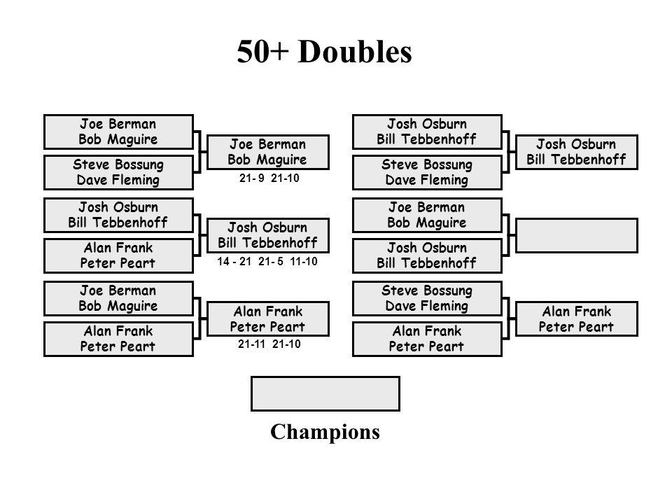 50+ Doubles Champions Joe Berman Bob Maguire