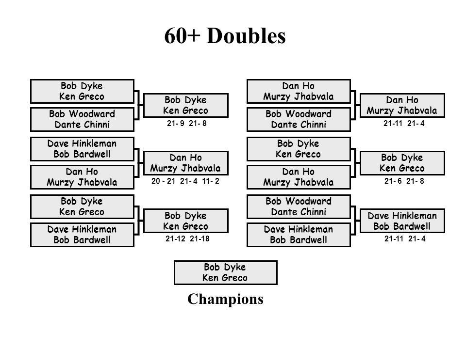 60+ Doubles Champions Bob Dyke Ken Greco Dan Ho Murzy Jhabvala