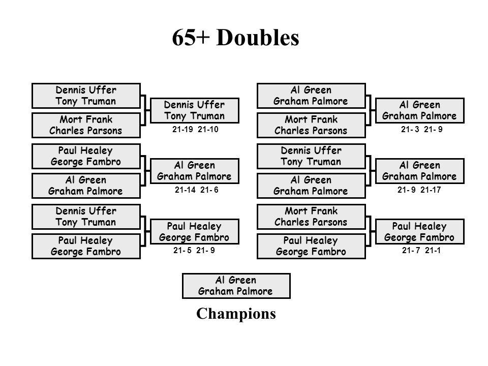 65+ Doubles Champions Dennis Uffer Tony Truman Al Green Graham Palmore