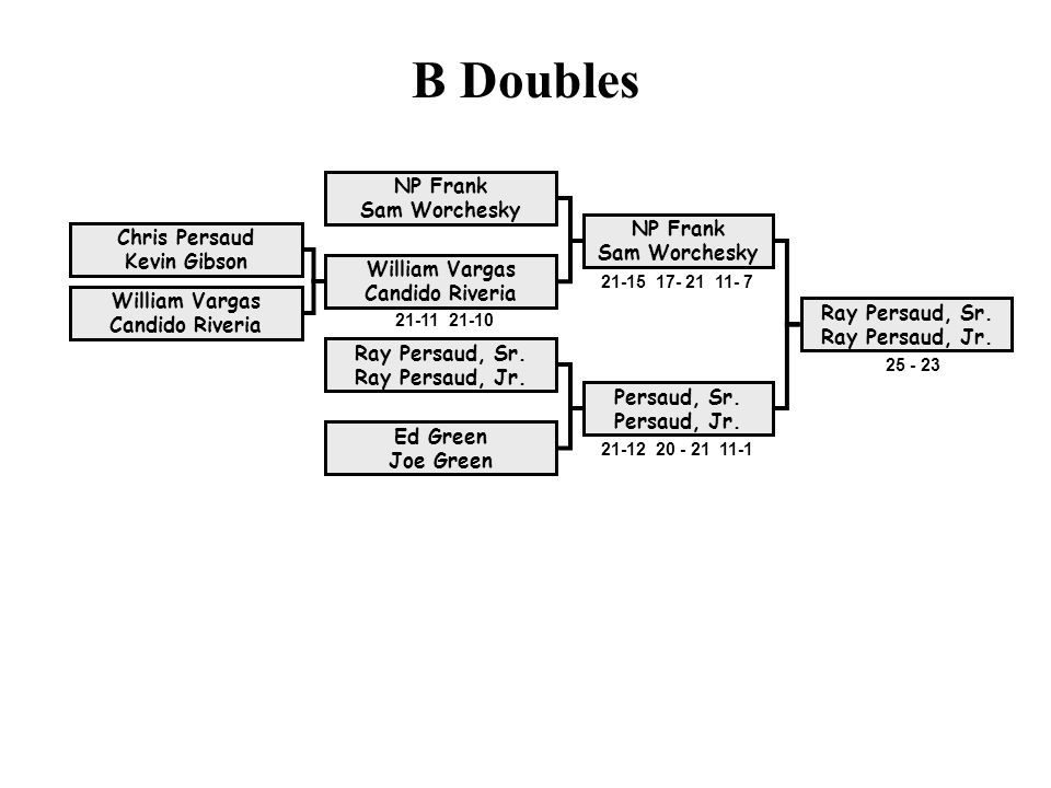 B Doubles NP Frank Sam Worchesky NP Frank Sam Worchesky