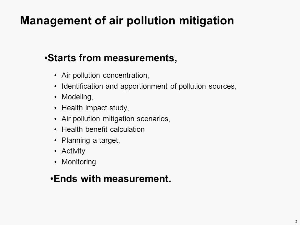 Management of air pollution mitigation