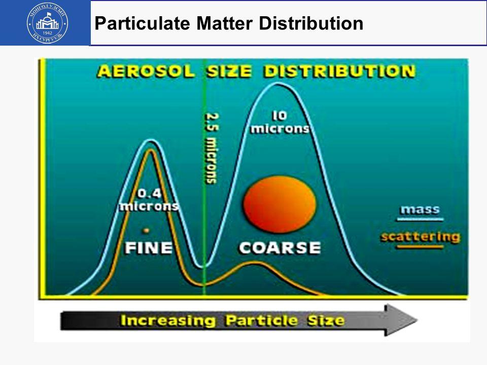 Particulate Matter Distribution