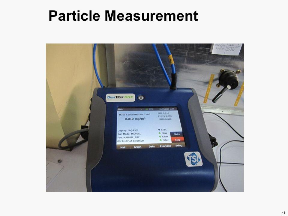 Particle Measurement 41