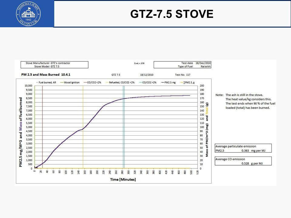 GTZ-7.5 STOVE