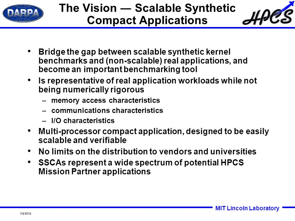 The Vision ― Scalable Synthetic Compact Applications