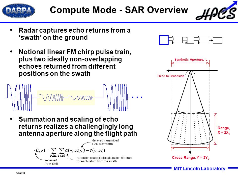 Compute Mode - SAR Overview