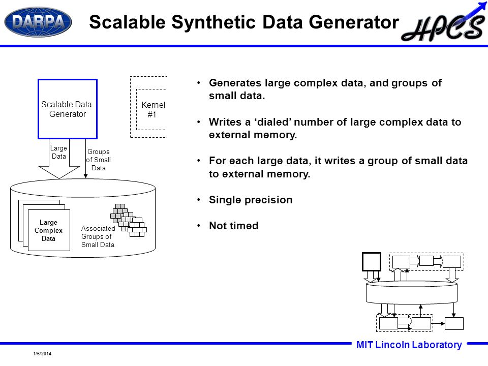 Scalable Synthetic Data Generator