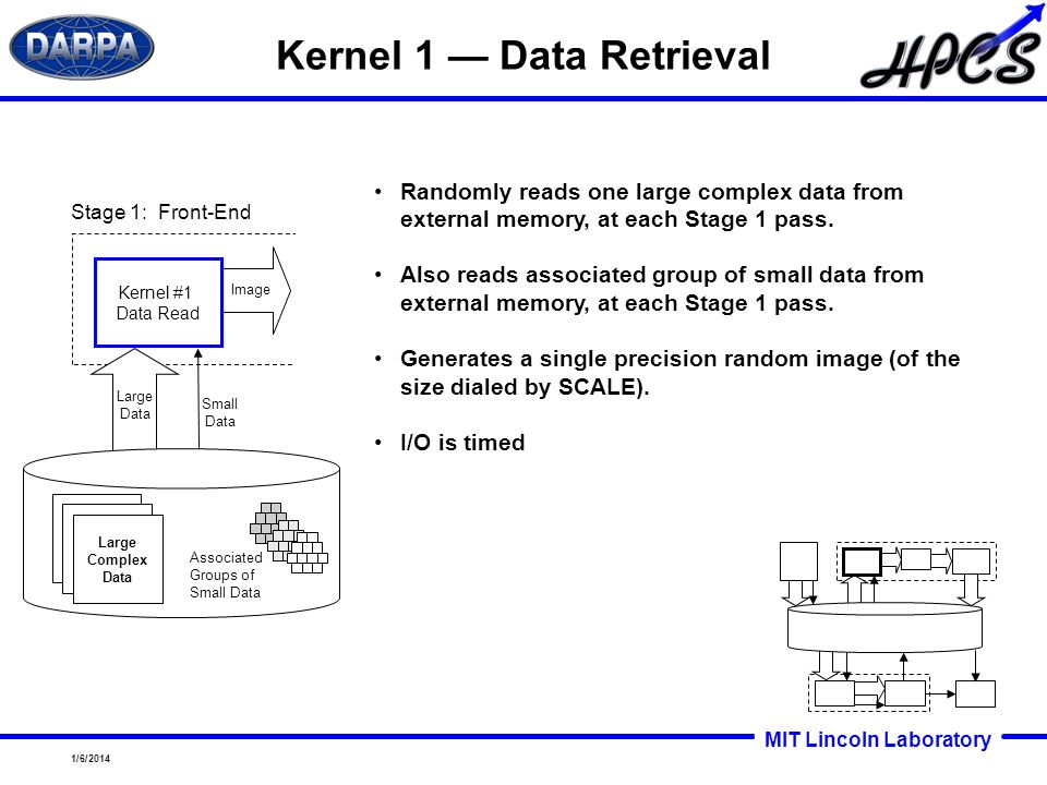 Kernel 1 — Data Retrieval