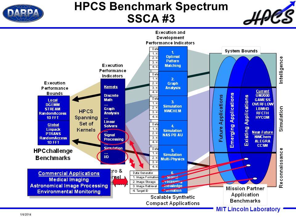 HPCS Benchmark Spectrum SSCA #3