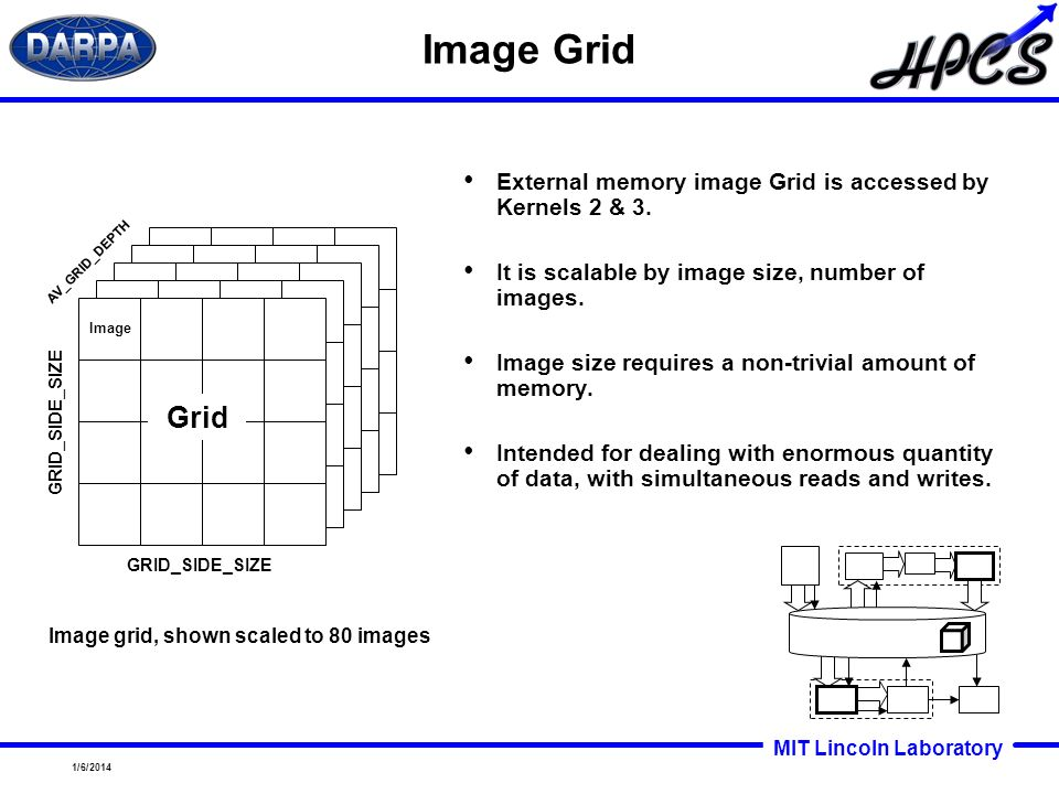 Image grid, shown scaled to 80 images