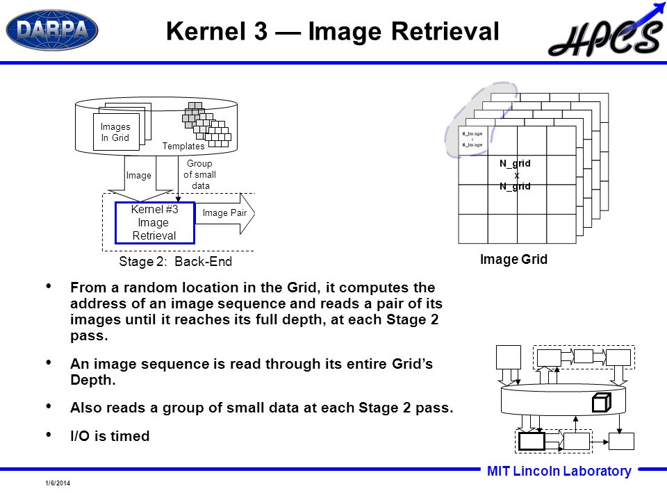 Kernel 3 — Image Retrieval