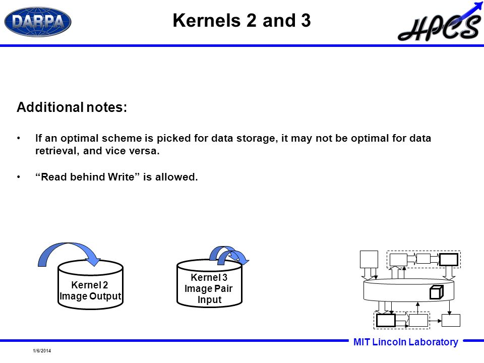 Kernels 2 and 3 Additional notes: