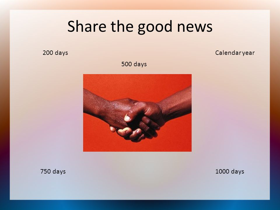 Share the good news 200 days Calendar year 500 days 750 days 1000 days