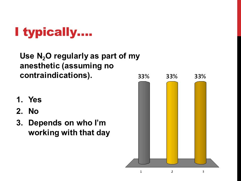 I typically…. Use N2O regularly as part of my anesthetic (assuming no contraindications). Yes. No.