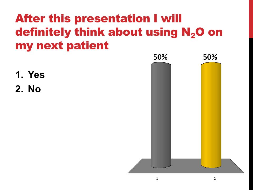 After this presentation I will definitely think about using N2O on my next patient