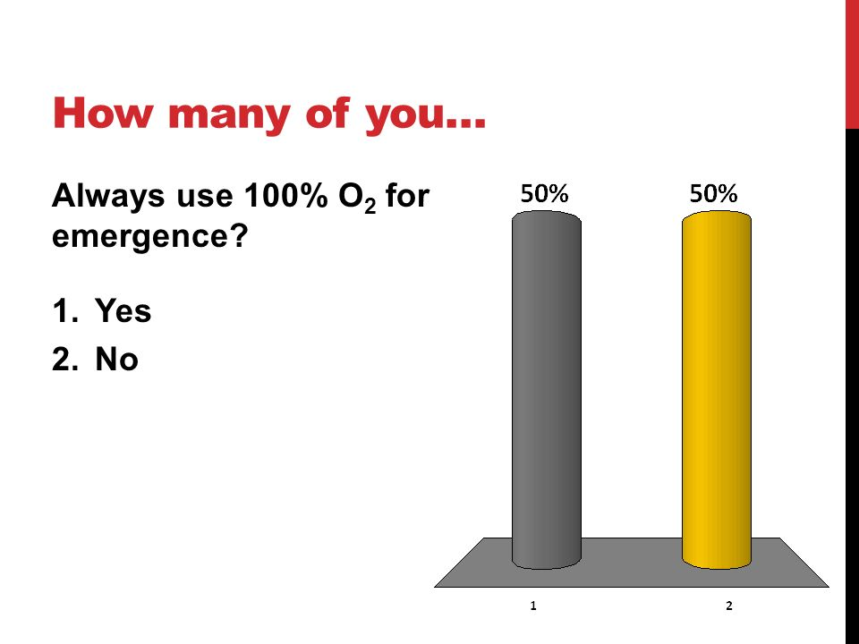 How many of you… Always use 100% O2 for emergence Yes No