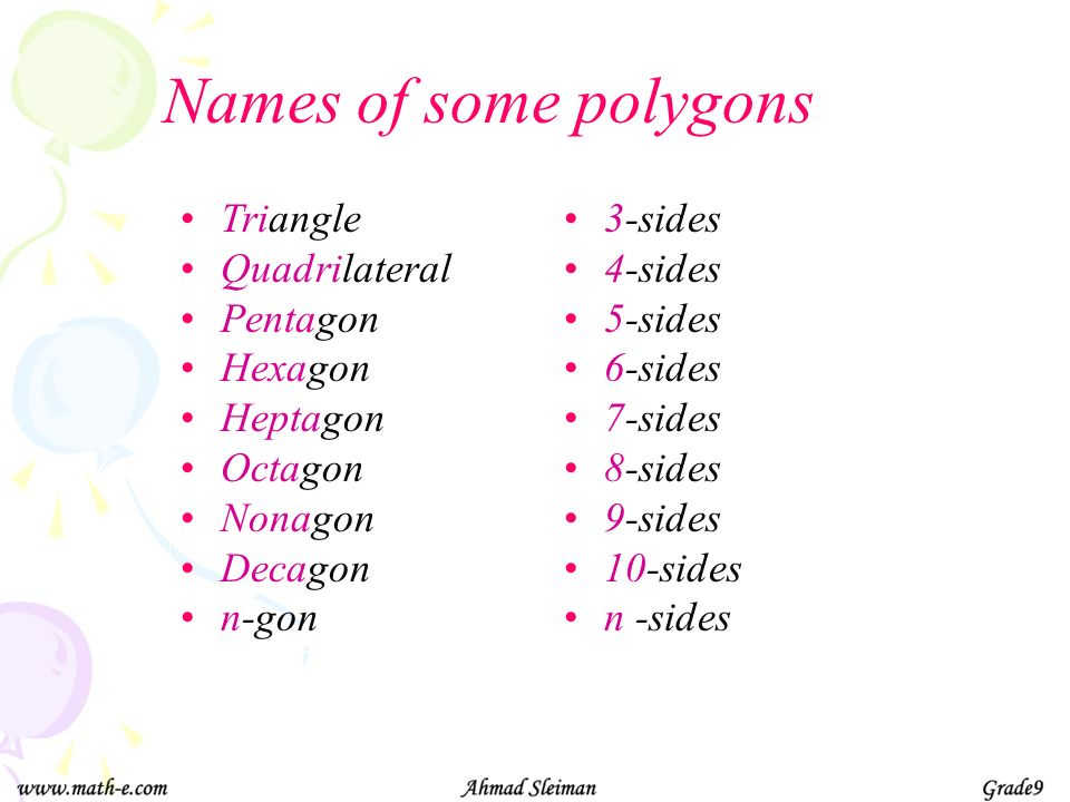 Names of some polygons Triangle Quadrilateral Pentagon Hexagon