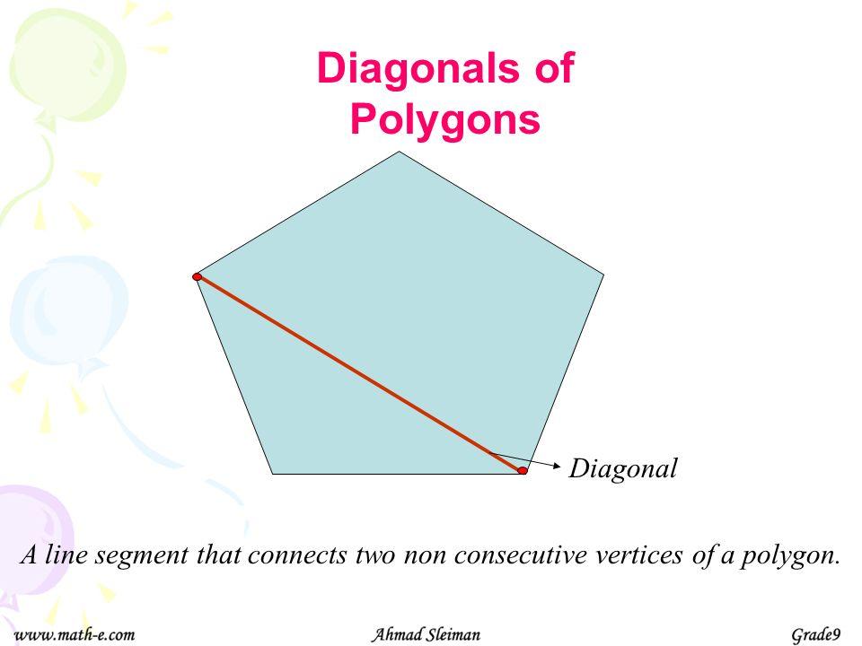 Diagonals of Polygons Diagonal
