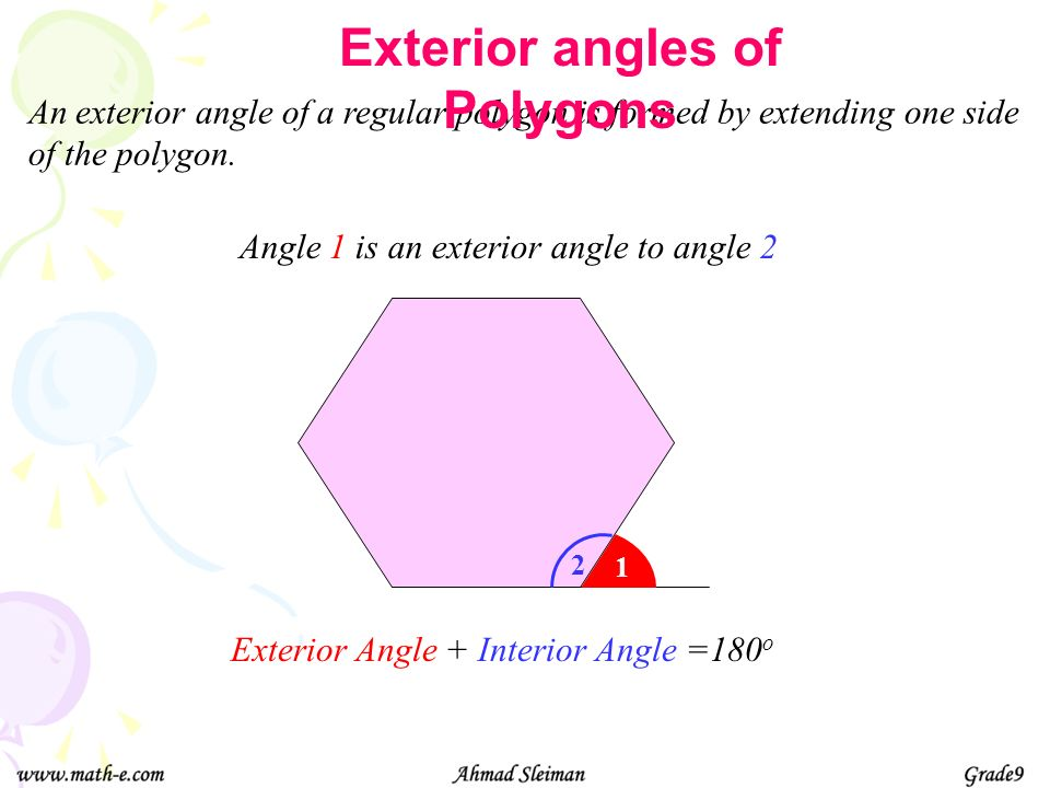 Exterior angles of Polygons