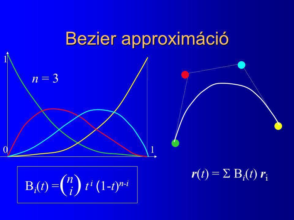 ( ) Bezier approximáció n = 3 r(t) = S Bi(t) ri n Bi(t) = t i (1-t)n-i